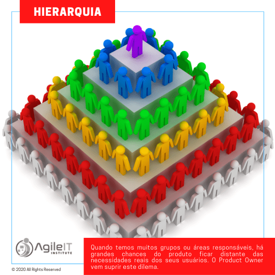 product-owner-hierarquia